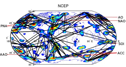 NSF Expeditions in Computing: Understanding Climate Change